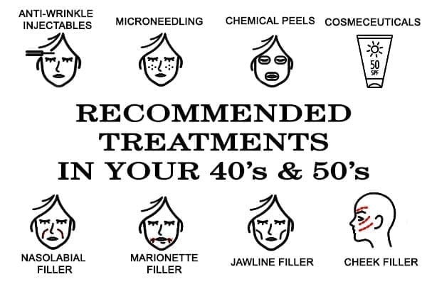 Recommended treatments in your 40s and 50s